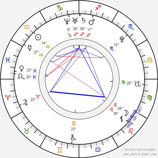 Chantelle Paige birth chart, biography, wikipedia 2018, 2019