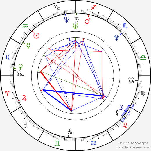 Chantelle Paige astro natal birth chart, Chantelle Paige horoscope, astrology