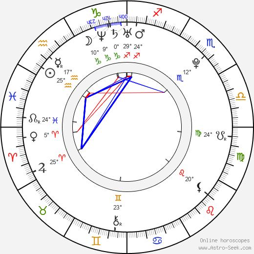 Elissa Sursara birth chart, biography, wikipedia 2020, 2021