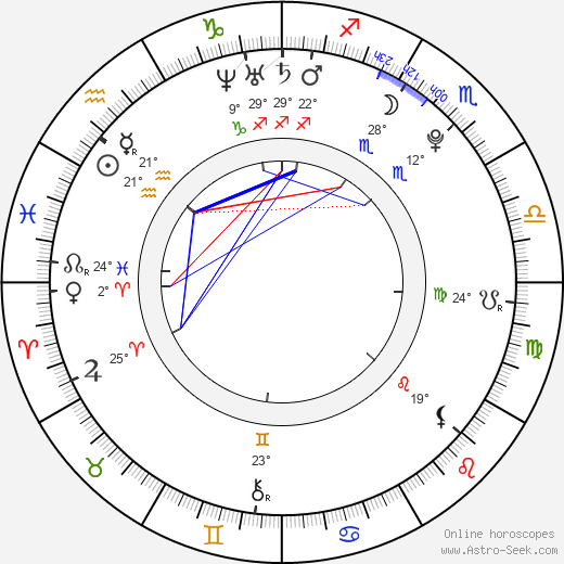 Emma Smetana birth chart, biography, wikipedia 2018, 2019