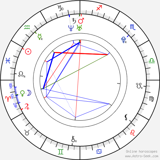 Jiah Khan birth chart, Jiah Khan astro natal horoscope, astrology