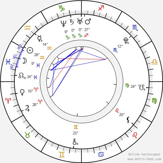 Lea Lexis birth chart, biography, wikipedia 2019, 2020