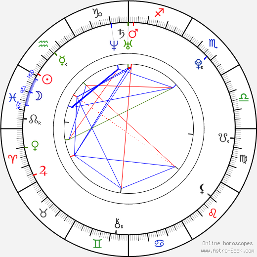 Lea lexis astro birth chart horoscope date of birth lea lexis astro natal birth chart lea lexis horoscope astrology ccuart Gallery