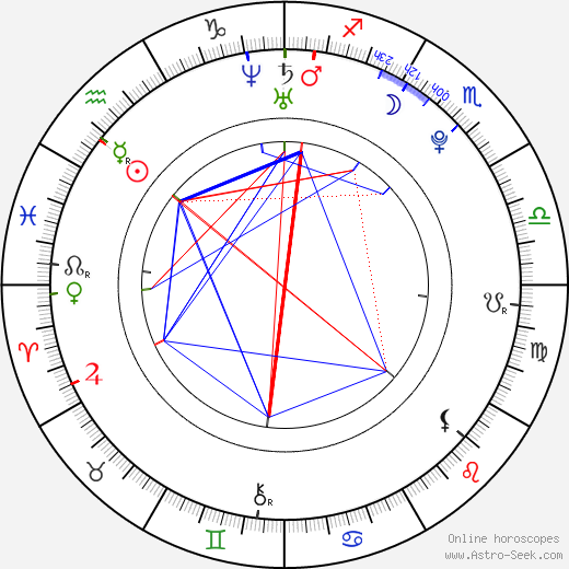 Li Chun tema natale, oroscopo, Li Chun oroscopi gratuiti, astrologia