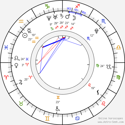 Mike Posner birth chart, biography, wikipedia 2018, 2019
