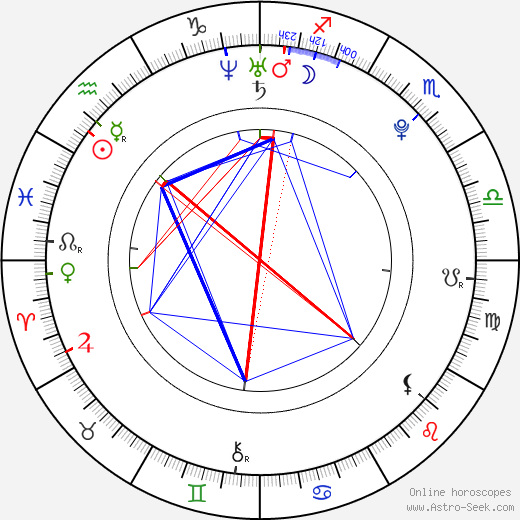 Mike Posner astro natal birth chart, Mike Posner horoscope, astrology