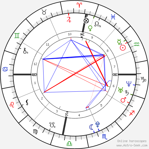 Mirage Marrou birth chart, Mirage Marrou astro natal horoscope, astrology