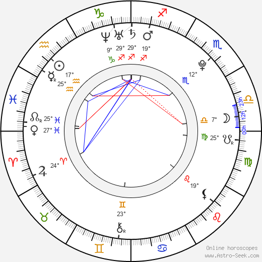 Nikola Fraňková birth chart, biography, wikipedia 2020, 2021