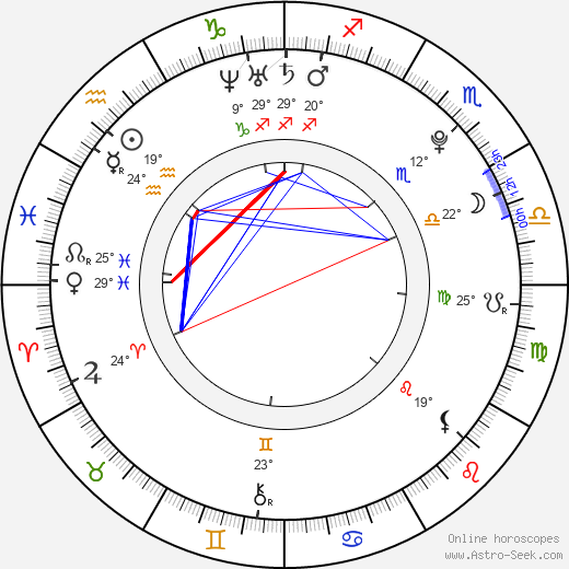 Ryan Pinkston birth chart, biography, wikipedia 2019, 2020