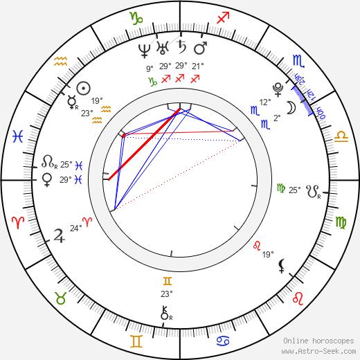 Sami Tesfay birth chart, biography, wikipedia 2020, 2021