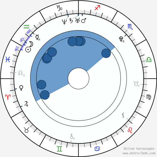 Vladislav Razým wikipedia, horoscope, astrology, instagram