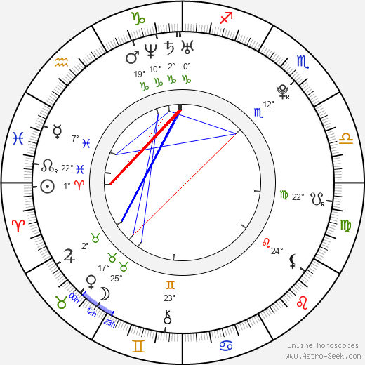 Ban So Young birth chart, biography, wikipedia 2019, 2020