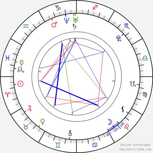 Brenda Song tema natale, oroscopo, Brenda Song oroscopi gratuiti, astrologia
