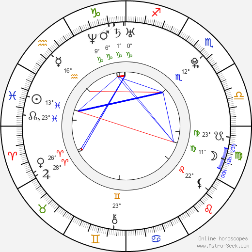 Daniel Bickerdike birth chart, biography, wikipedia 2019, 2020