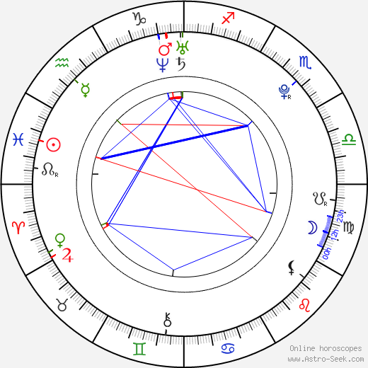 Daniel Bickerdike astro natal birth chart, Daniel Bickerdike horoscope, astrology