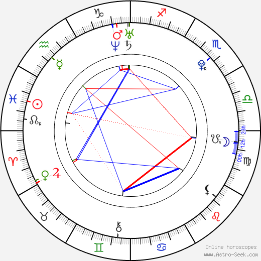 Joshua Bowman tema natale, oroscopo, Joshua Bowman oroscopi gratuiti, astrologia