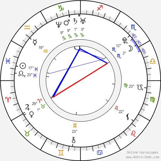 Kenzie Dalton birth chart, biography, wikipedia 2019, 2020
