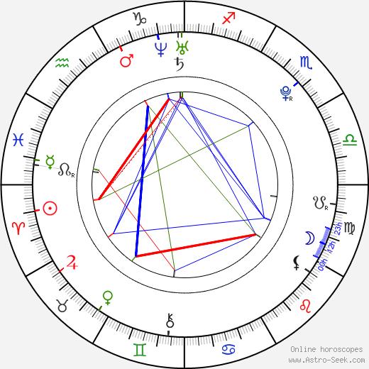 Liza Li день рождения гороскоп, Liza Li Натальная карта онлайн