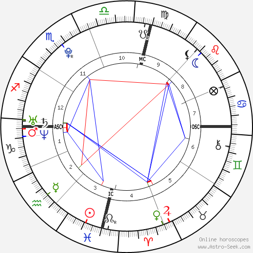 Matthew Mitcham tema natale, oroscopo, Matthew Mitcham oroscopi gratuiti, astrologia