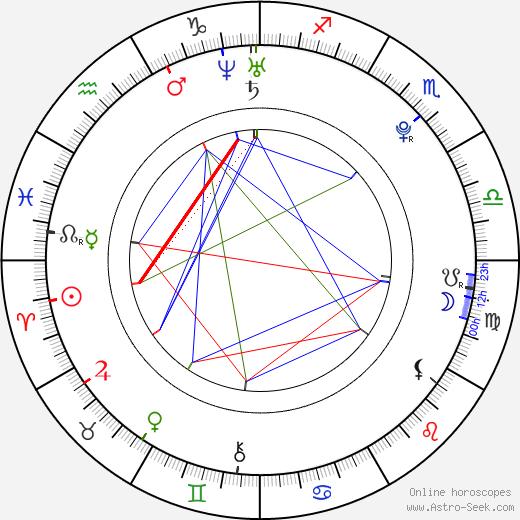 Michal Bezucha astro natal birth chart, Michal Bezucha horoscope, astrology
