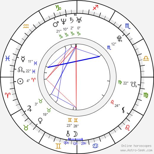 Nick Lashaway birth chart, biography, wikipedia 2019, 2020