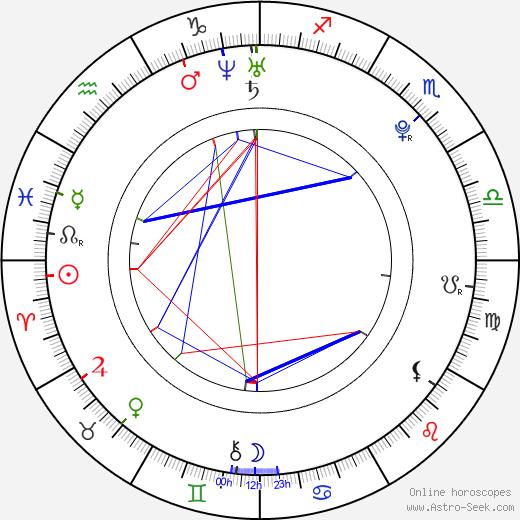 Nick Lashaway birth chart, Nick Lashaway astro natal horoscope, astrology