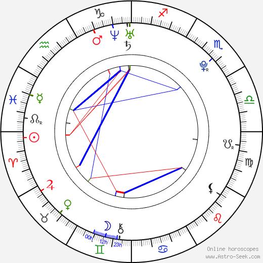 Regine Nehy astro natal birth chart, Regine Nehy horoscope, astrology
