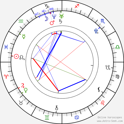 Sadie West tema natale, oroscopo, Sadie West oroscopi gratuiti, astrologia