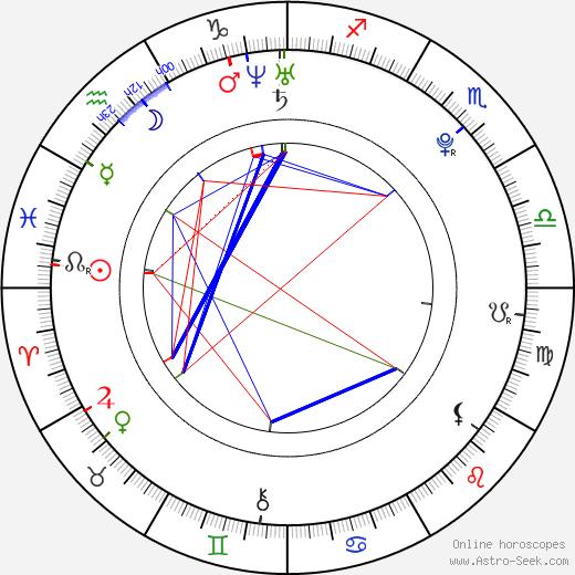 Sasha Grey astro natal birth chart, Sasha Grey horoscope, astrology