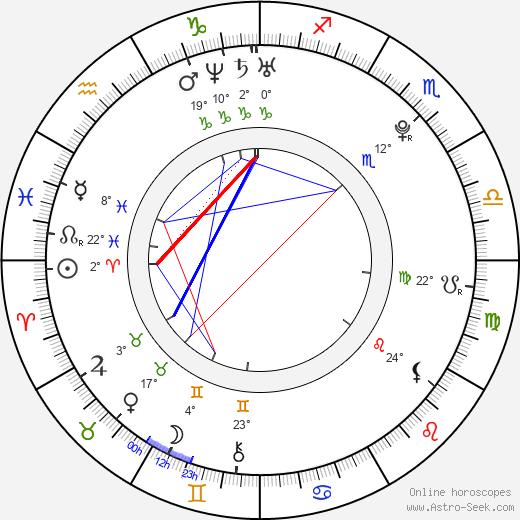 Tania Raymonde birth chart, biography, wikipedia 2019, 2020