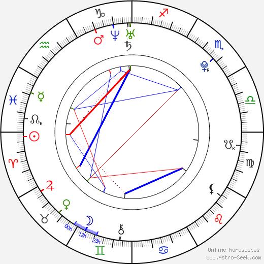 Tania Raymonde astro natal birth chart, Tania Raymonde horoscope, astrology