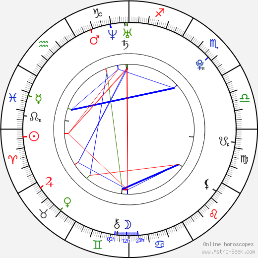 Tim Shieff birth chart, Tim Shieff astro natal horoscope, astrology