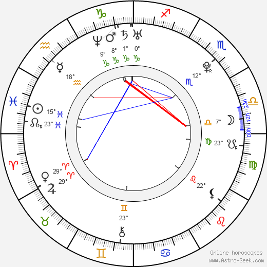 Tina Parol birth chart, biography, wikipedia 2019, 2020