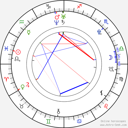 Tina Parol birth chart, Tina Parol astro natal horoscope, astrology