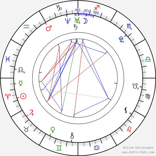 Alexis Love astro natal birth chart, Alexis Love horoscope, astrology