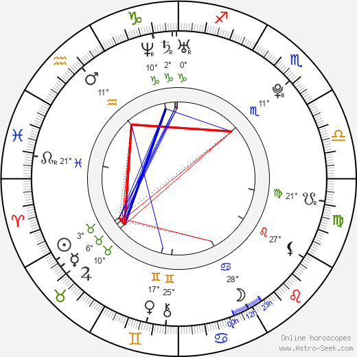 Alistair Brownlee birth chart, biography, wikipedia 2019, 2020
