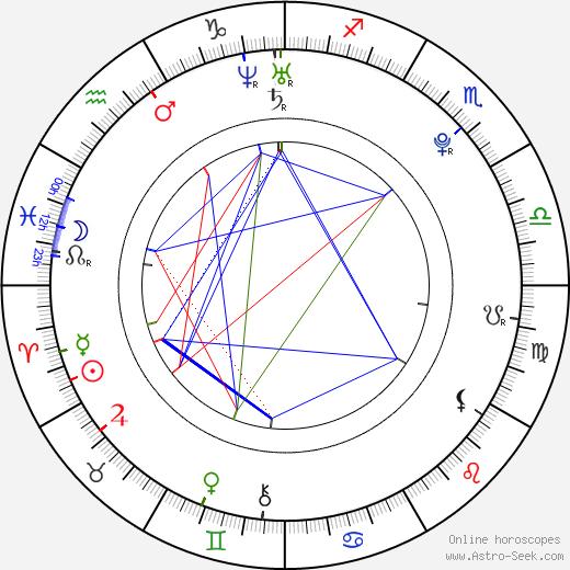 Allison Williams tema natale, oroscopo, Allison Williams oroscopi gratuiti, astrologia