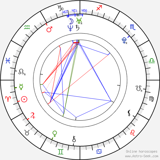Anna Osceola birth chart, Anna Osceola astro natal horoscope, astrology