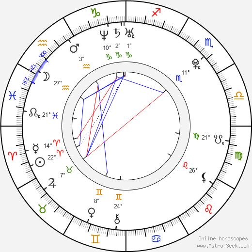 Annabelle Stephenson birth chart, biography, wikipedia 2019, 2020