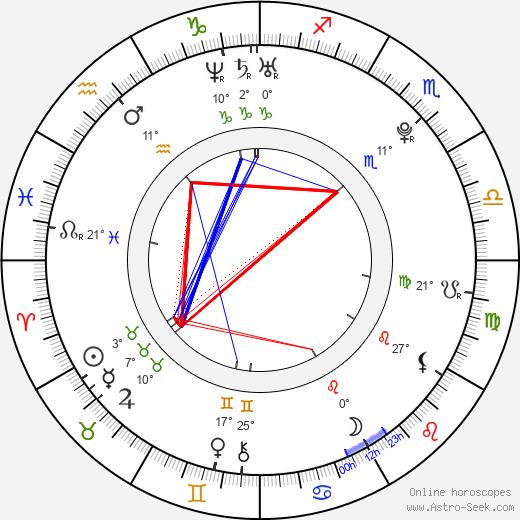 Carla Quevedo birth chart, biography, wikipedia 2019, 2020