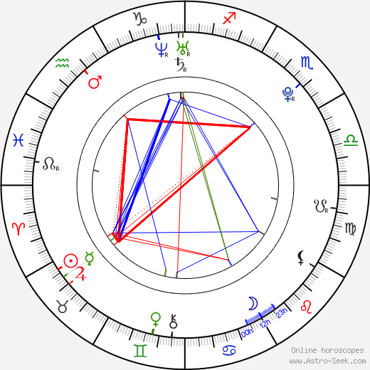 Carla Quevedo astro natal birth chart, Carla Quevedo horoscope, astrology