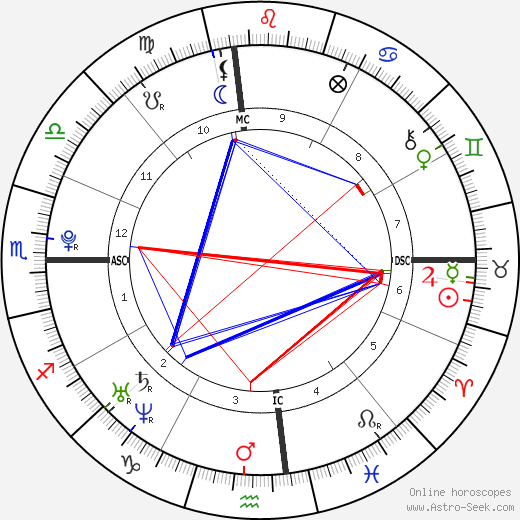 Chesare Elan Bono birth chart, Chesare Elan Bono astro natal horoscope, astrology