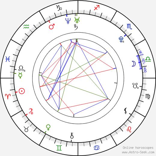 Daniel Stach birth chart, Daniel Stach astro natal horoscope, astrology