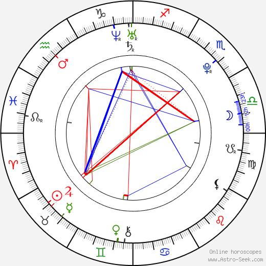 Donta Storey astro natal birth chart, Donta Storey horoscope, astrology
