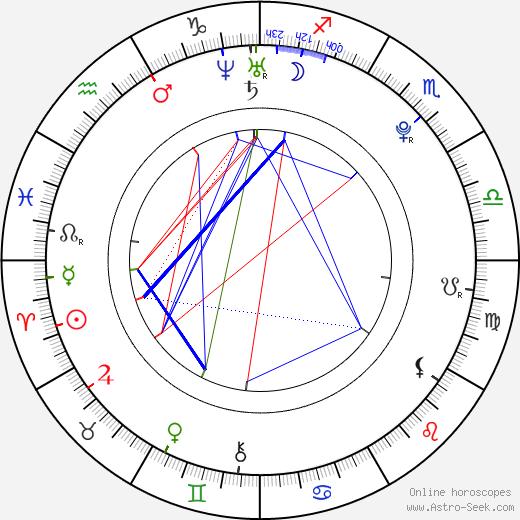 Эдвард Спелирс Ed Speleers день рождения гороскоп, Ed Speleers Натальная карта онлайн