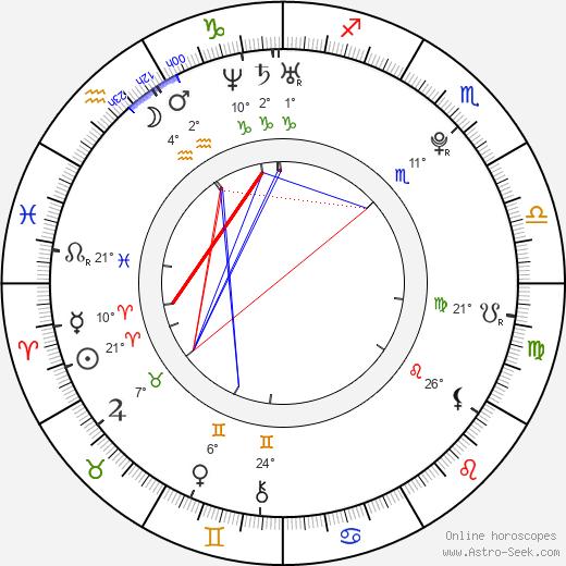 Haley Joel Osment birth chart, biography, wikipedia 2018, 2019