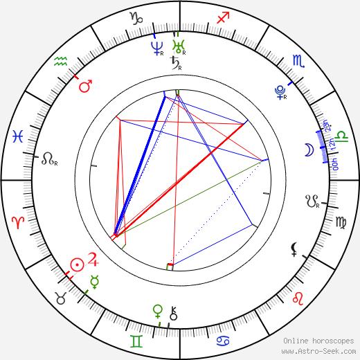 Джонатан Тэйвз Jonathan Toews день рождения гороскоп, Jonathan Toews Натальная карта онлайн
