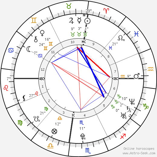 Julia Ann Deneau tema natale, biography, Biografia da Wikipedia 2020, 2021