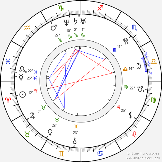 Livvi Franc birth chart, biography, wikipedia 2019, 2020