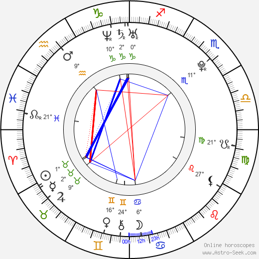 Robbie Amell birth chart, biography, wikipedia 2018, 2019